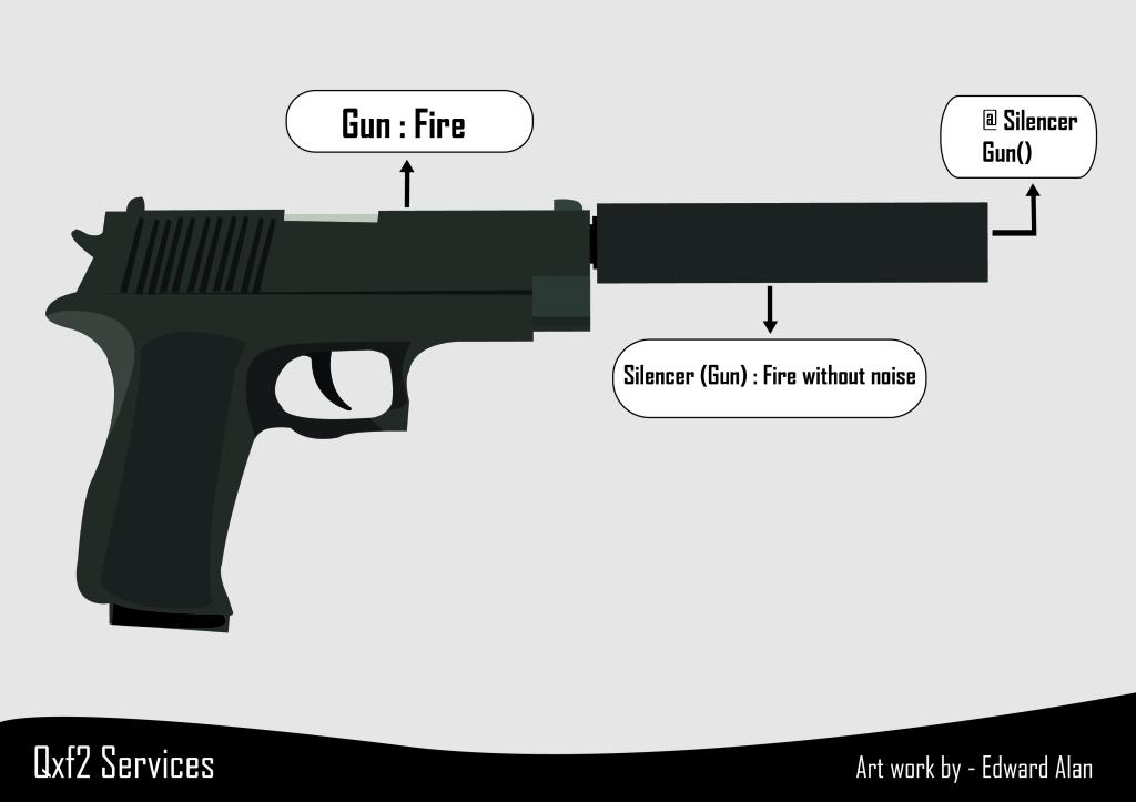Gun with silencer