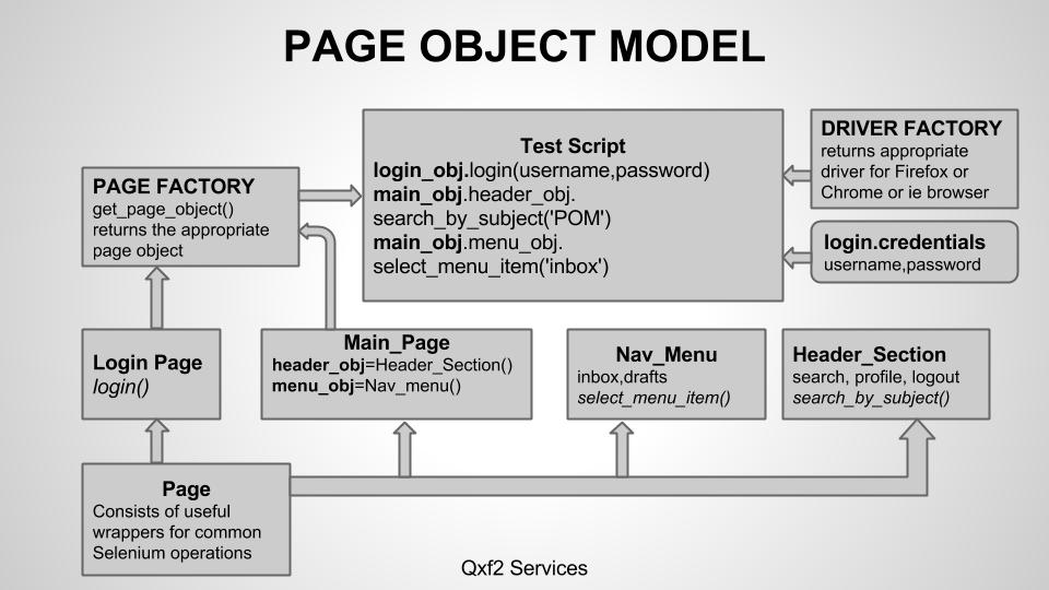 page_object_model_classes
