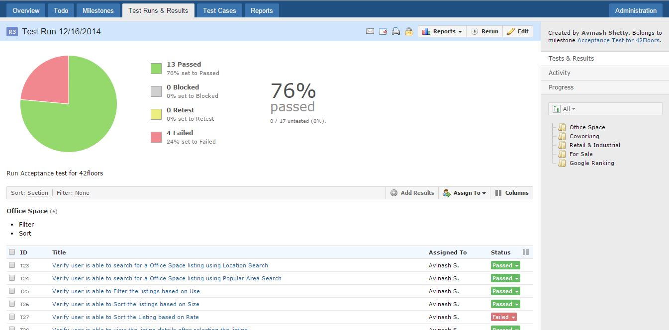 Testrail get your tests organized qxf2 blog for Test suite template