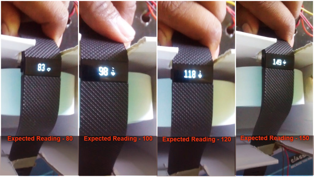 Expected & Actual readings after keeping Fitbit perpendicular with heart pulse wheel