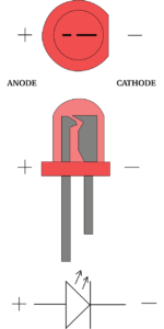 LED top view, side view, and symbol