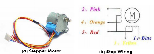 Stepper Motor and Step Wiring