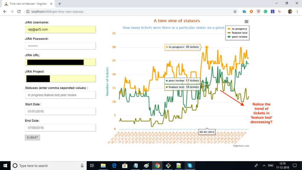Time analysis of Jira statuses using Python - Qxf2 blog